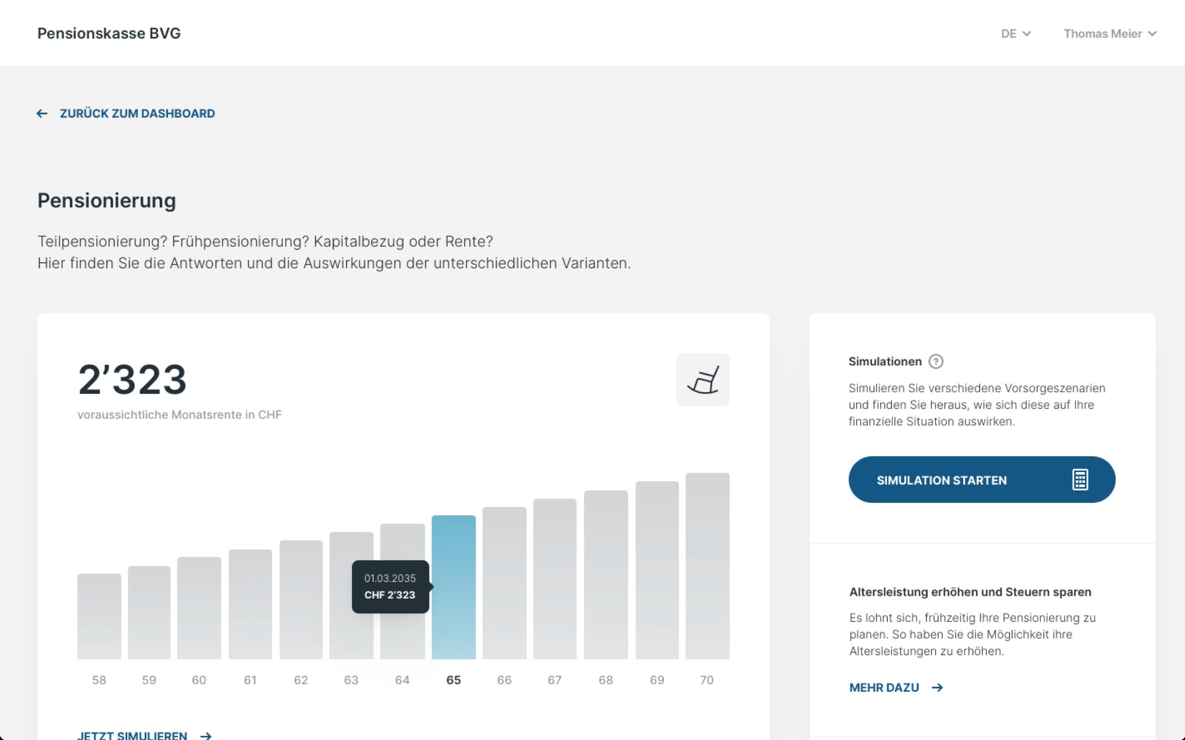 als Versicherter im PensionDynamics Simulator einfach die Pension berechnen